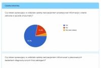 Badanie satysfakcji pacjentów szpitala - wyniki ankiet po pierwszym miesiącu