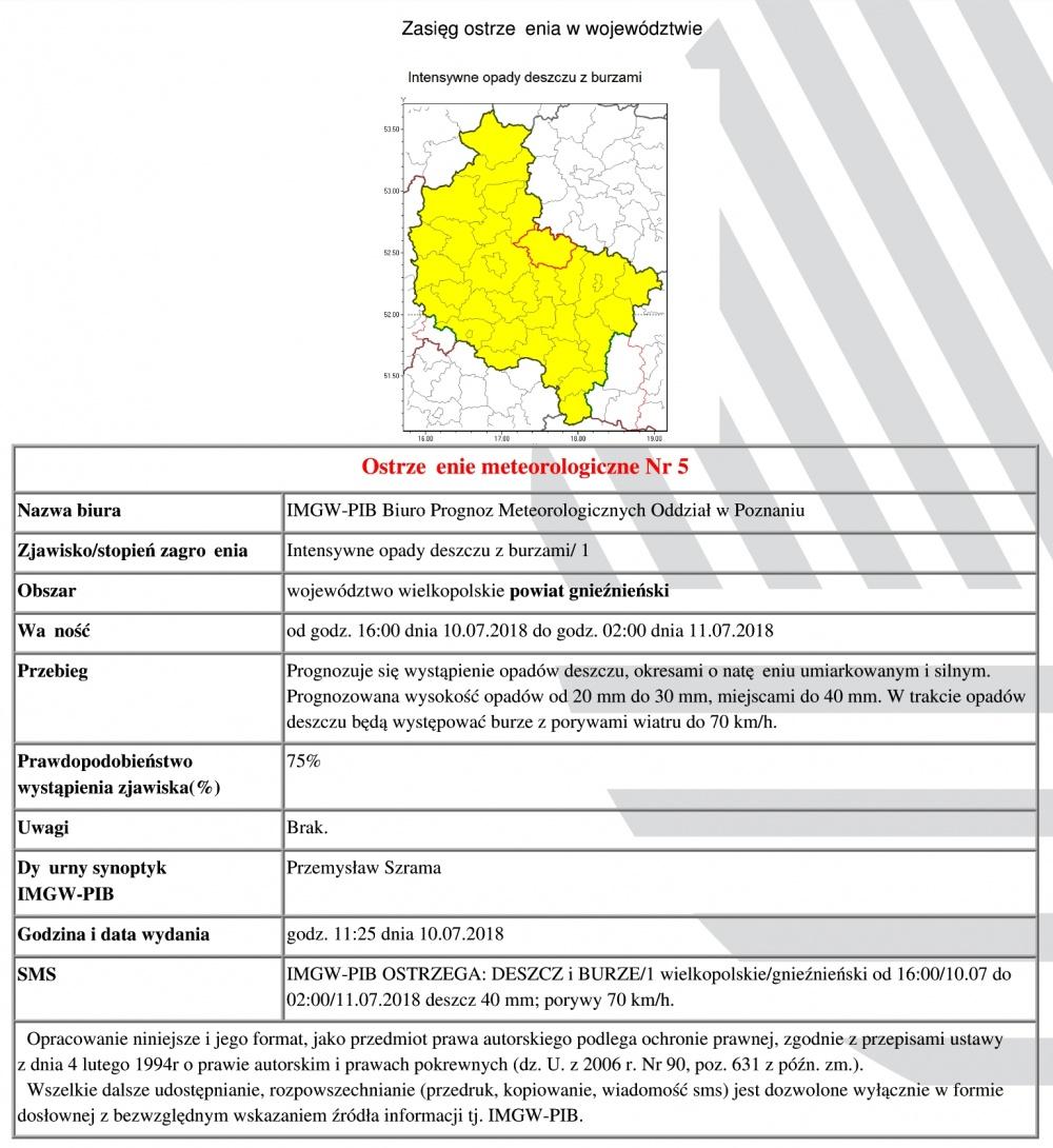 Ostrzeżenie meteorologiczne: opady deszczu z burzami