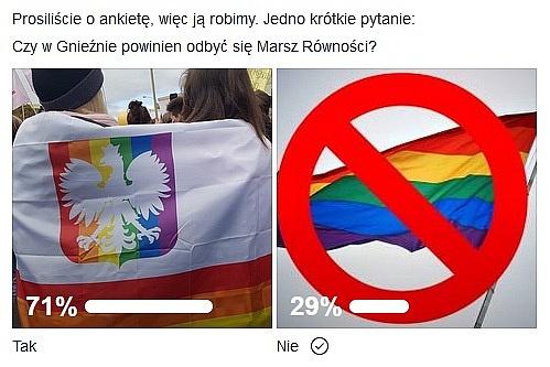 71% głosujących popiera Marsz Równości w Gnieźnie