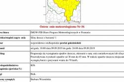 Ostrzeżenie meteorologiczne: silny deszcz z burzami