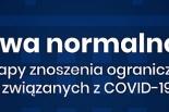 Pierwszy etap znoszenia ograniczeń w związku z epidemią koronawirusa