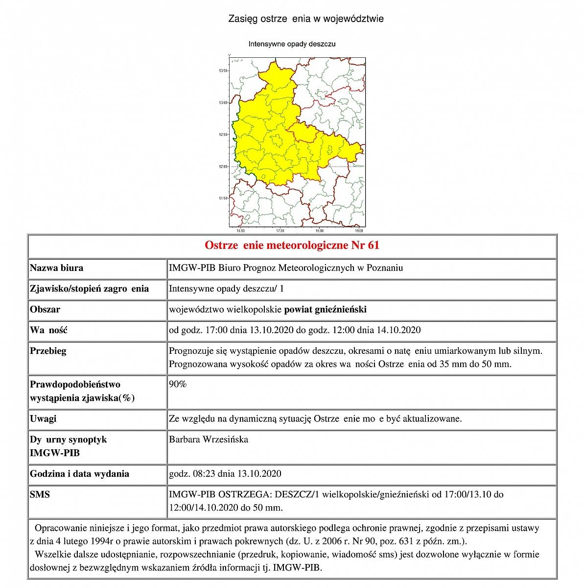 Ostrzeżenie meteorologiczne: intensywne opady deszczu