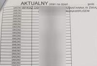 Wyciekła lista osób objętych kwarantanną! Sprawą zajęła się Prokuratura