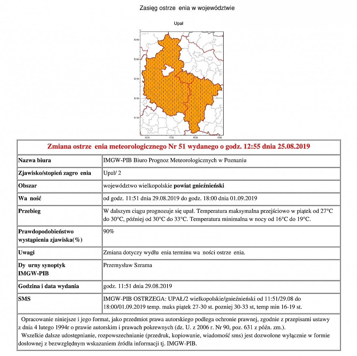Ostrzeżenie meteorologiczne: upał